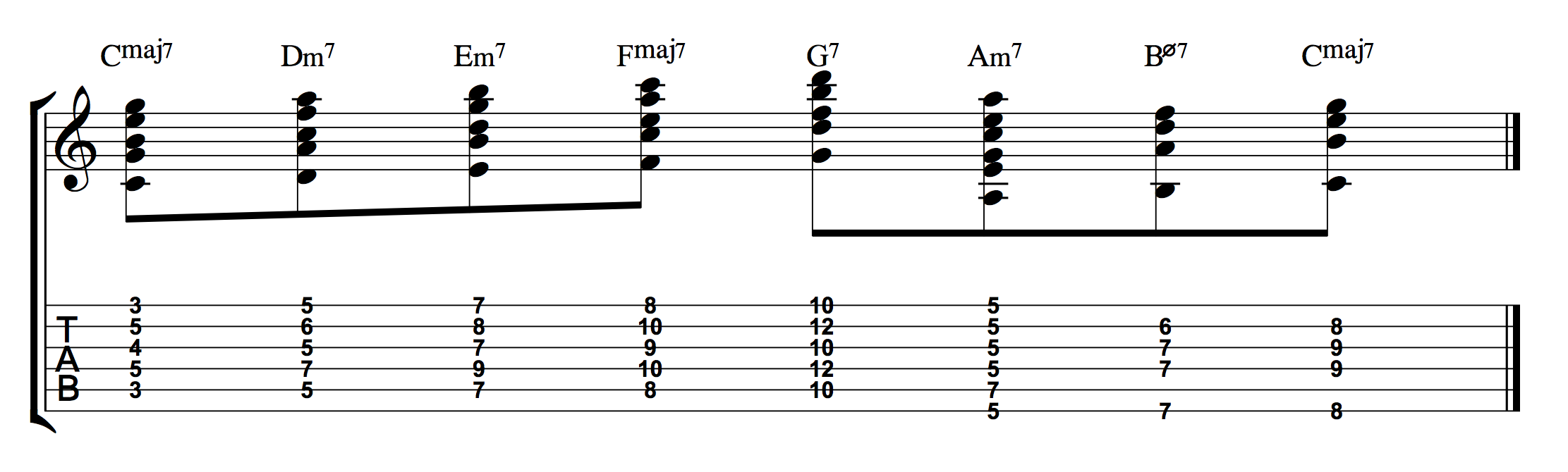 Stacked 3rds Cmajor Different Voicings