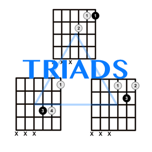 Understanding Triads Feature