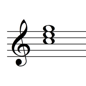 C Major Triad Root Position Notes