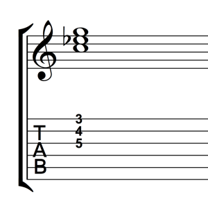 C Minor Triad Root Position Notes Frets