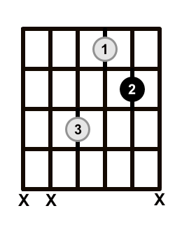 Major Triad 1st Inversion Frets With Root