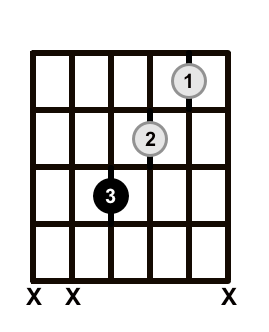 Major Triad Root Position Frets With Root