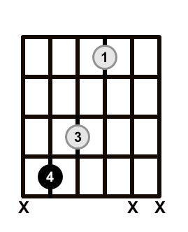 Minor Triad 2nd Root Position Frets With Root