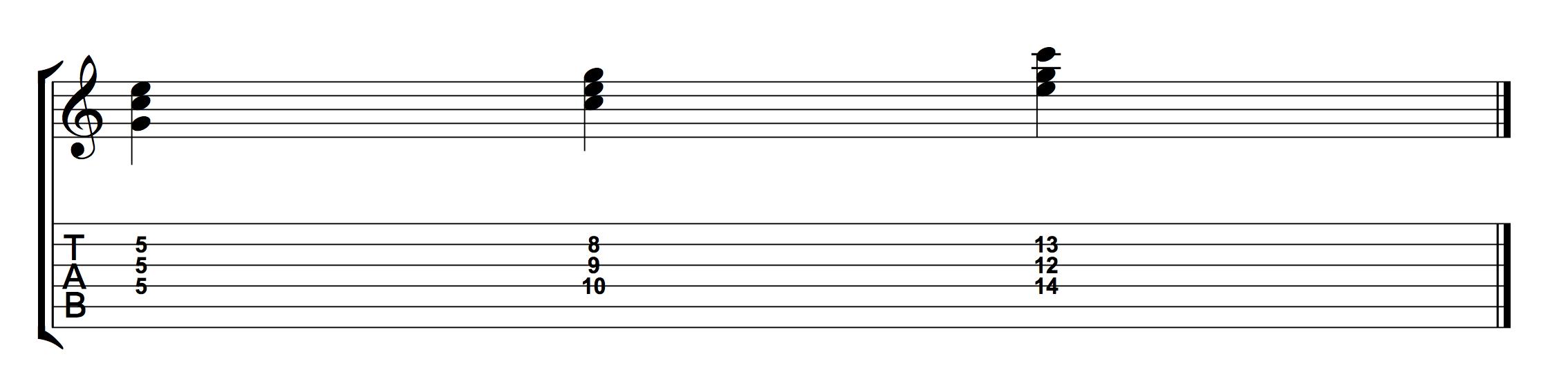 C Major Triad 3 Shapes 234