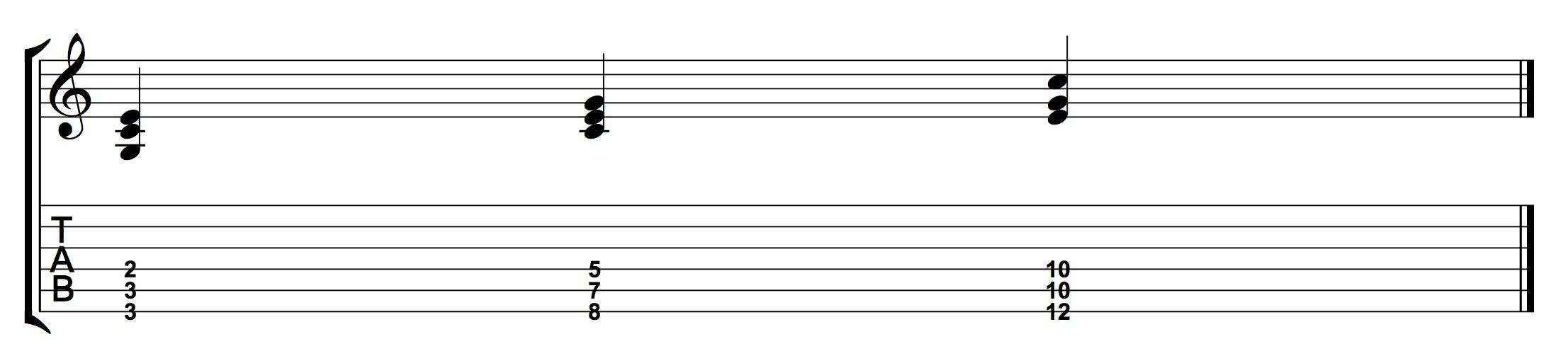 C Major Triad 3 Shapes 456