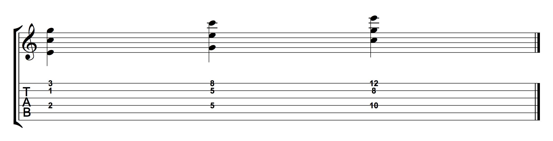 C Major Triad 3 Shapes 124