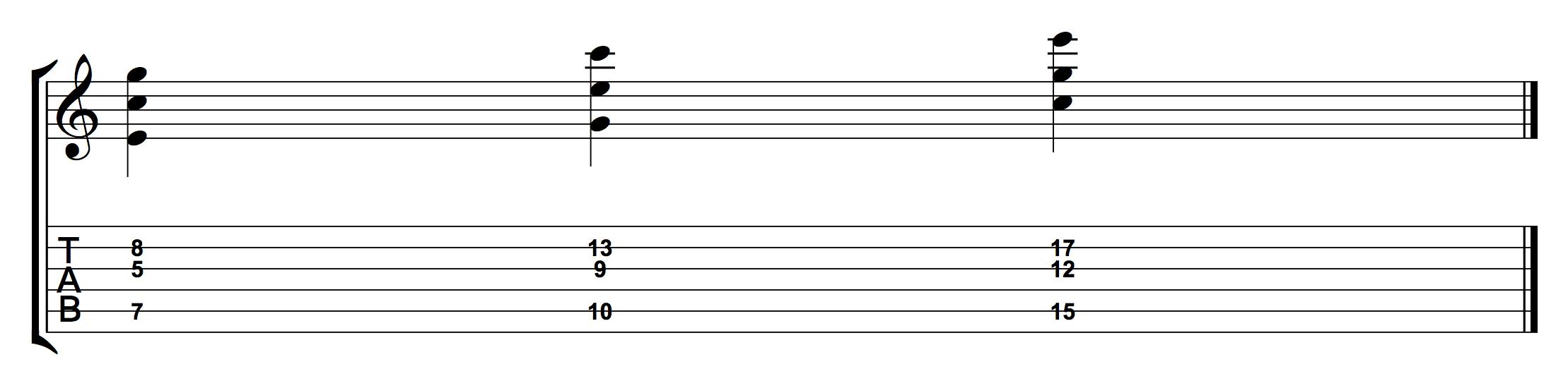 C Major Triad 3 Shapes 235