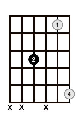 Maj-Chord-2nd-Inv-Drop-2-With-Root-124