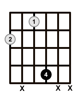 Maj-Triad-1st-Inv-Drop-2-With-Root-346
