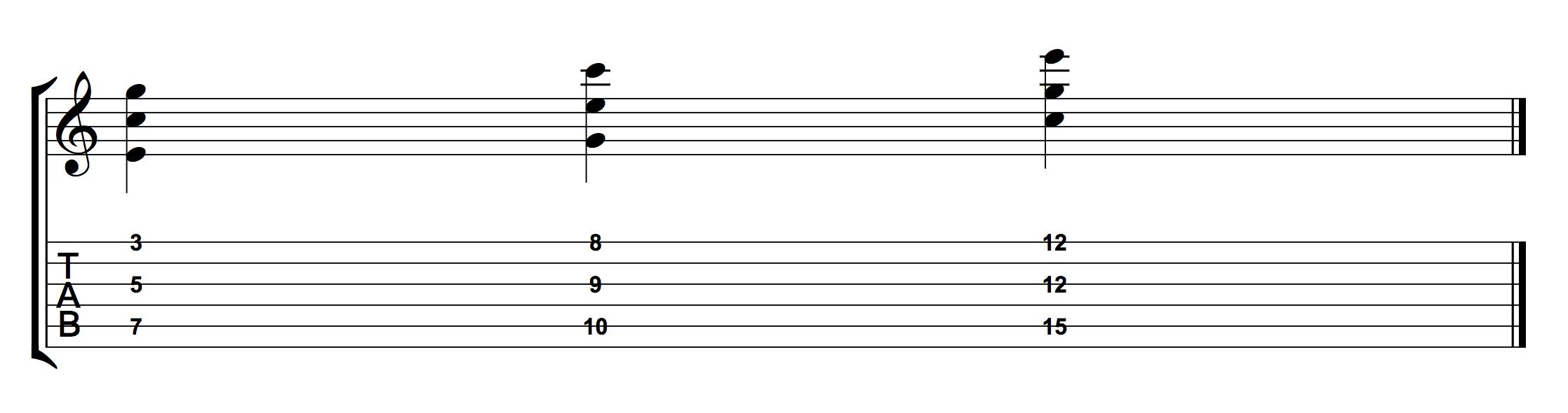 C Major Triad 3 Shapes 135