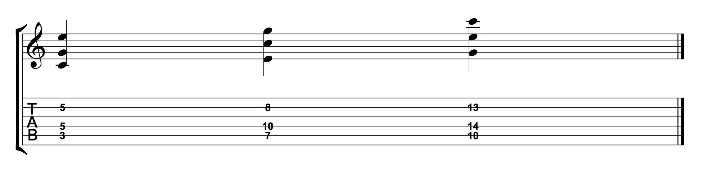 C Major Triad 3 Shapes 245