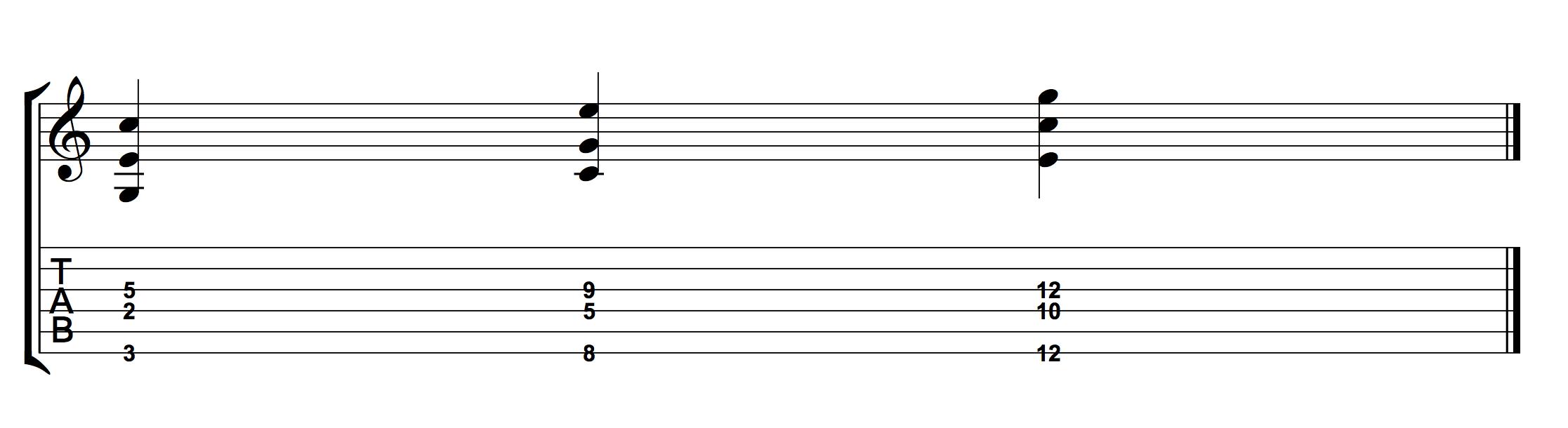 C Major Triad 3 Shapes 346
