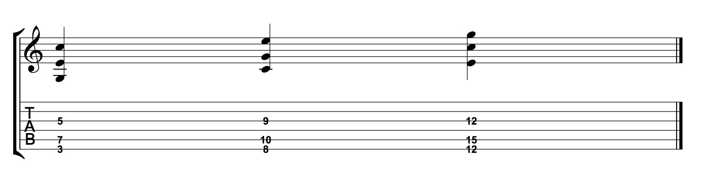 C Major Triad 3 Shapes 356
