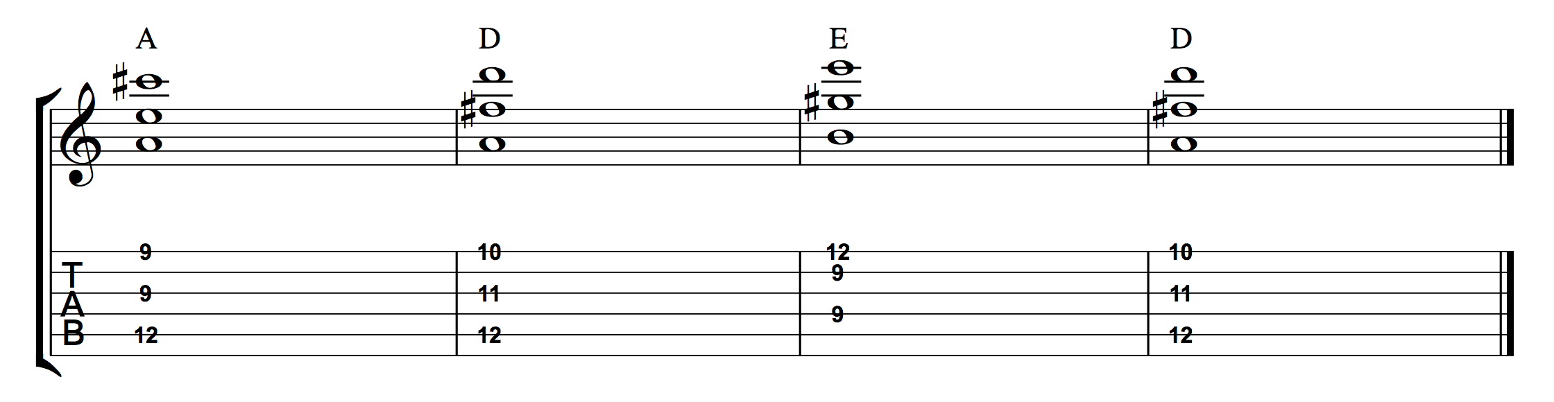 42 unique ways to play 1 chord online guitar books chord progression example 2 hexwebz Gallery