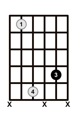 Maj-Chord-1st-Inv-Drop-2-With-Root-245