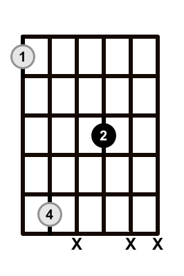 Maj-Chord-1st-Inv-Drop-2-With-Root-356