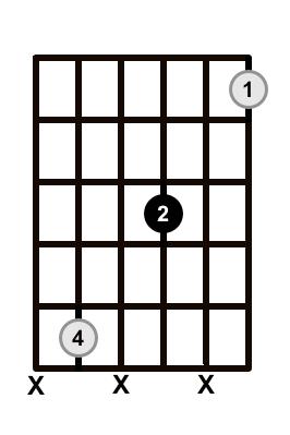 Maj-Chord-Root-Pos-Drop-2-With-Root-135
