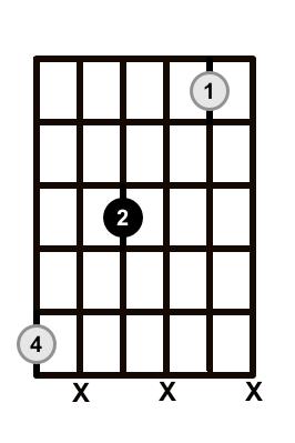 Maj-Chord-Root-Pos-Drop-2-With-Root-246