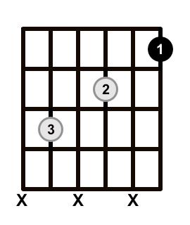 Maj-Triad-1st-Inv-Drop-2-With-Root-135