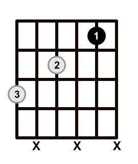 Maj-Triad-1st-Inv-Drop-2-With-Root-246