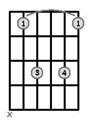 Bar Chords - Root 5 - Dominant 7