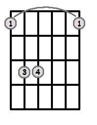 Bar Chords - Root 6 - Minor
