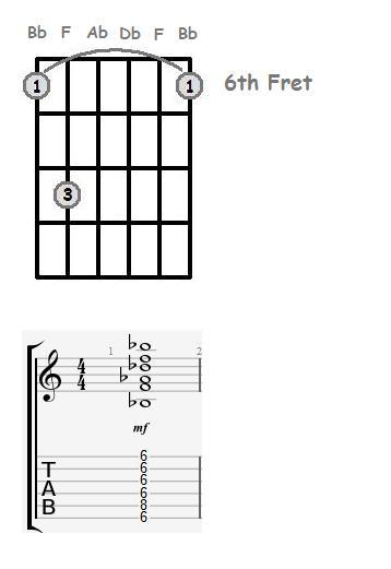 Bbm7 Bar Chord