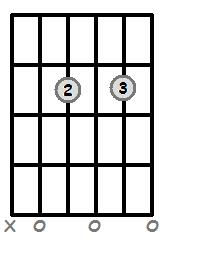 A Dominant 7 Open Chord