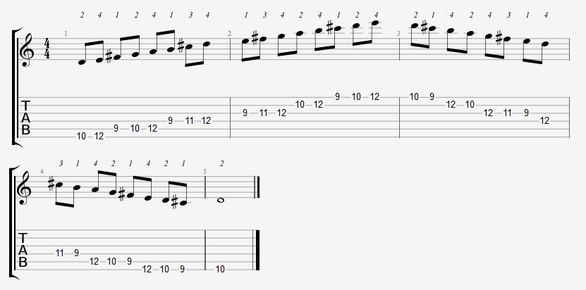 D Major Scale 9th Position Notes