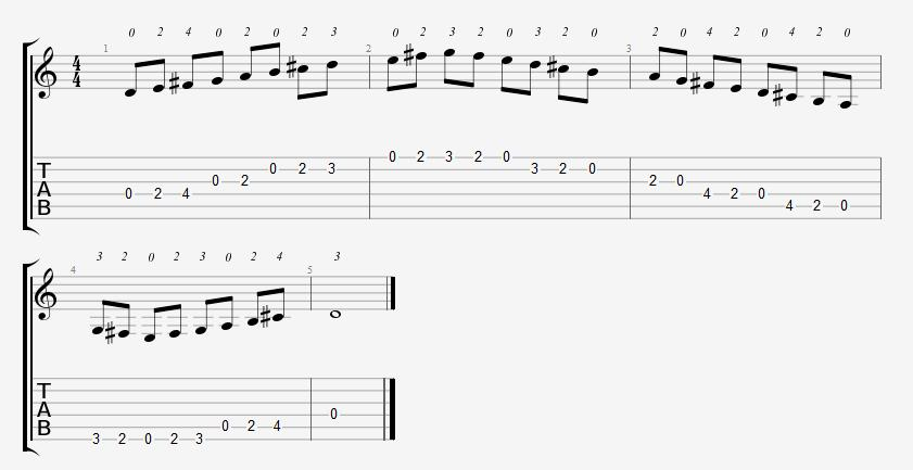 D Major Scale Positions On The Fretboard - Online Guitar Books