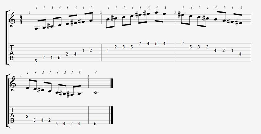 A Major Scale 1st Position Notes
