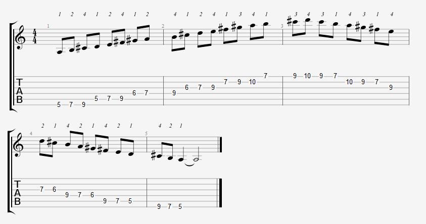 A Major Scale 5th Position Notes