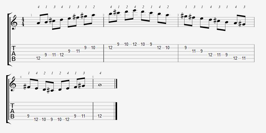 A Major Scale 9th Position Notes