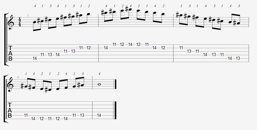 B Major Scale 11th Position Notes