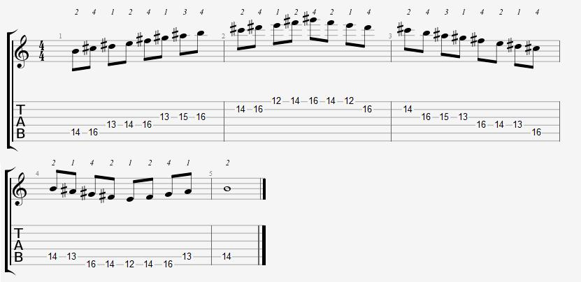 B Major Scale 12th Position Notes
