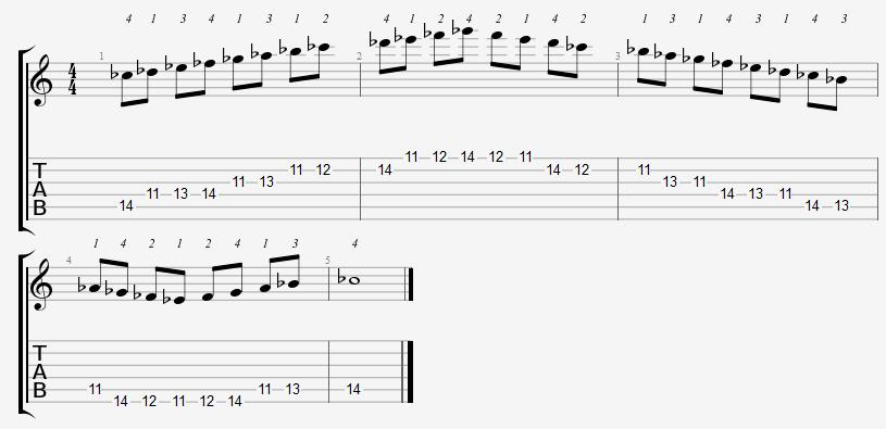 C Flat Major Scale 11th Position Notes