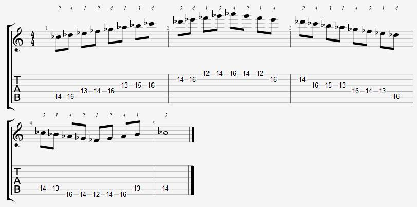 C Flat Major Scale 12th Position Notes