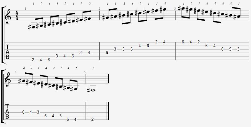 F Sharp Lydian Mode on the Guitar – 5 CAGED Positions, Tabs and Theory