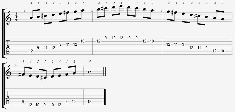 A Mixolydian Mode 9th Position Notes