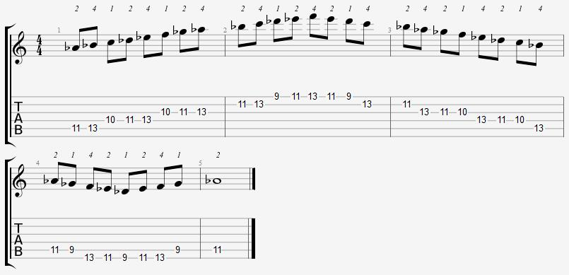 A Flat Mixolydian Mode 9th Position Notes