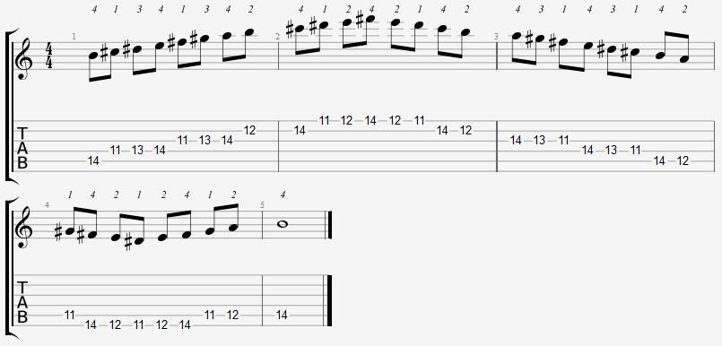 B Mixolydian Mode 11th Position Notes