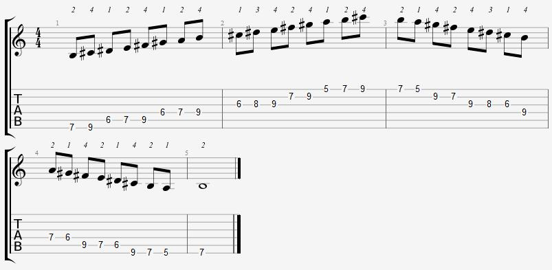 B Mixolydian Mode 5th Position Notes