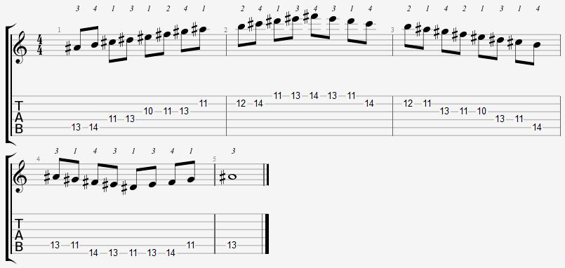 A Sharp Phrygian Mode 10th Position Notes