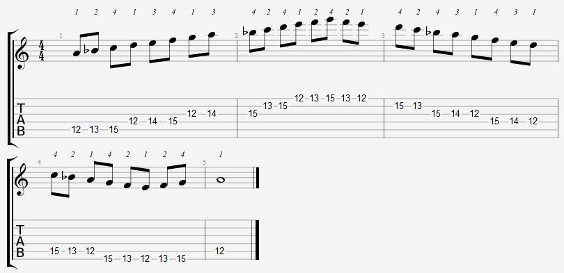 A Phrygian Mode 12th Position Notes