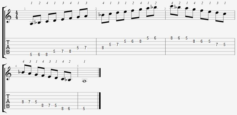 A Phrygian Mode 5th Position Notes