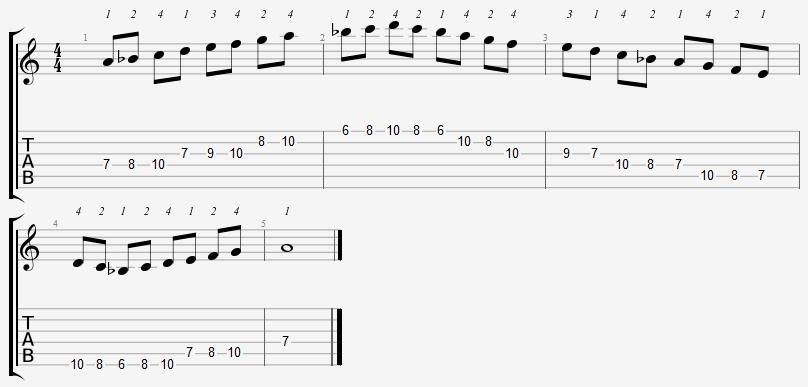 A Phrygian Mode 6th Position Notes