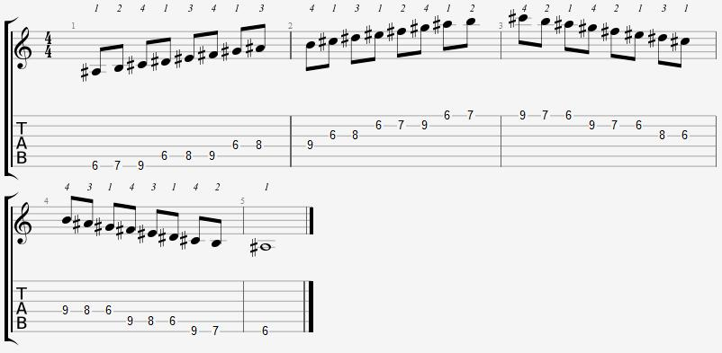 A Sharp Phrygian Mode 6th Position Notes