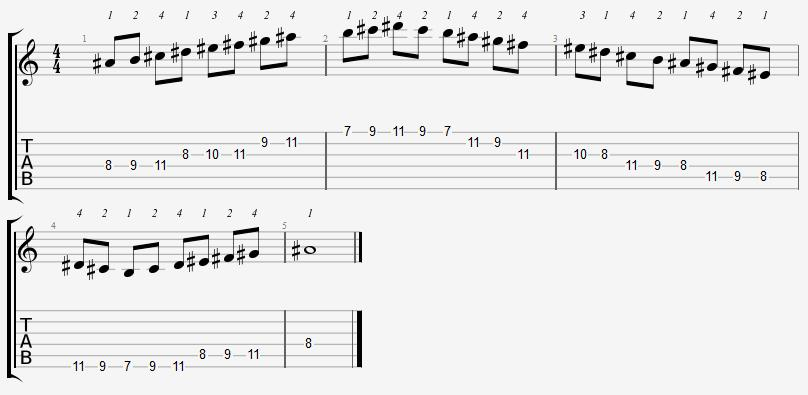 A Sharp Phrygian Mode 7th Position Notes