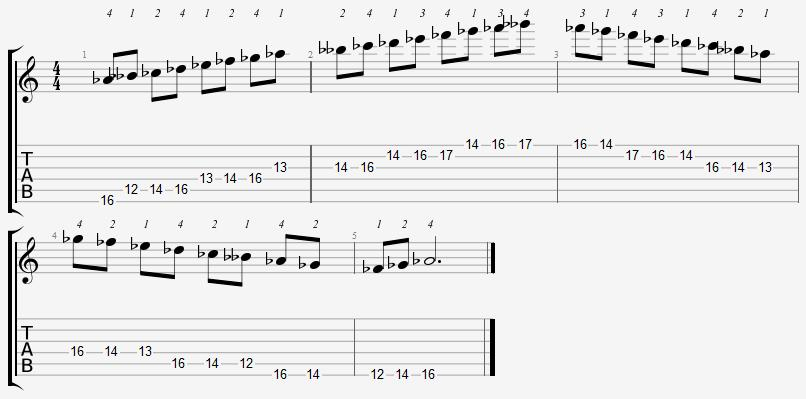 A Flat Phrygian Mode 12th Position Notes