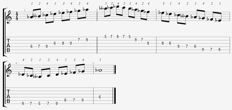 A Flat Phrygian Mode 5th Position Notes